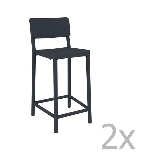 Sada 2 tmavosivých barových stoličiek vhodných do exteriéru Resol Lisboa Simple, výška 92,2 cm